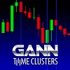 Gann Time Clusters Indicator