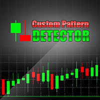 custom pattern detector indicator